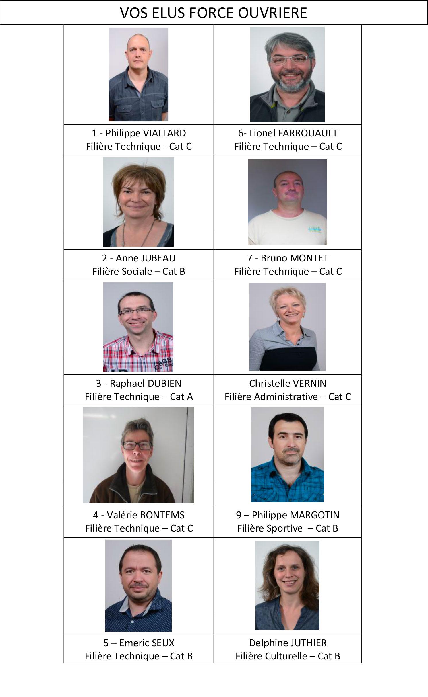 Repr sentants du personnel au comit technique fo - Historique plafond de la securite sociale ...