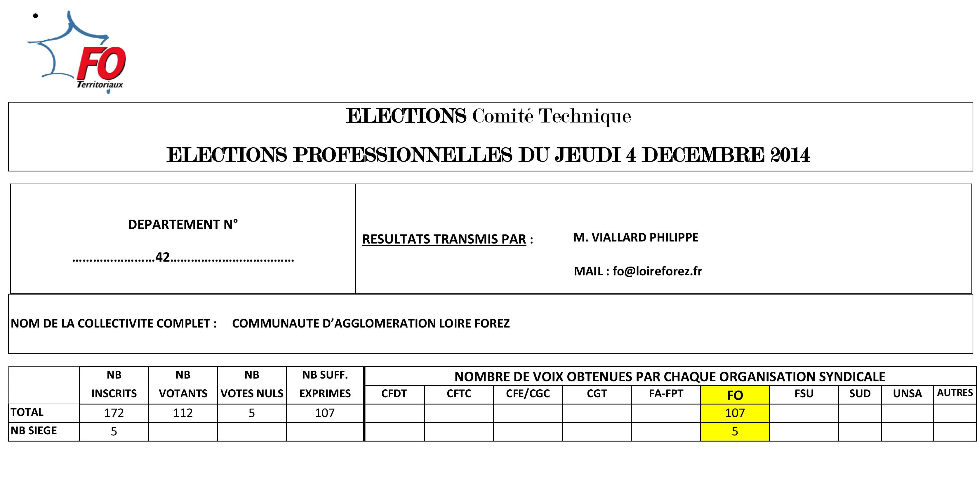 Résultat-élections-CT-2014